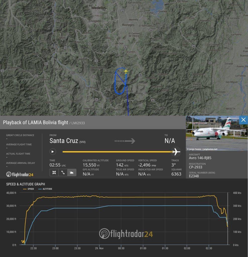 , Update 3/12/2016 – Queda de avião da Lamia com o time da Chapecoense na Colômbia, Portal Aviação Brasil